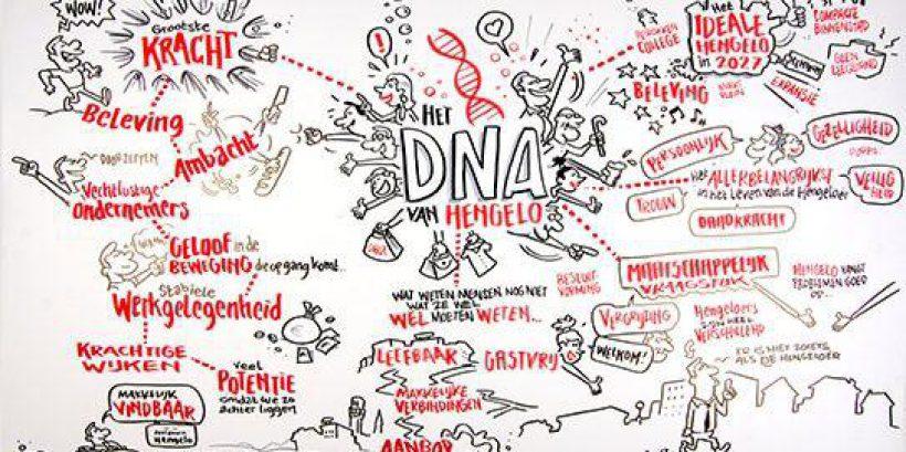 Tekening DNA van hengelo